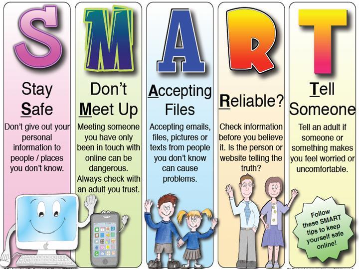Image result for INTERNET SAFETY be smart
